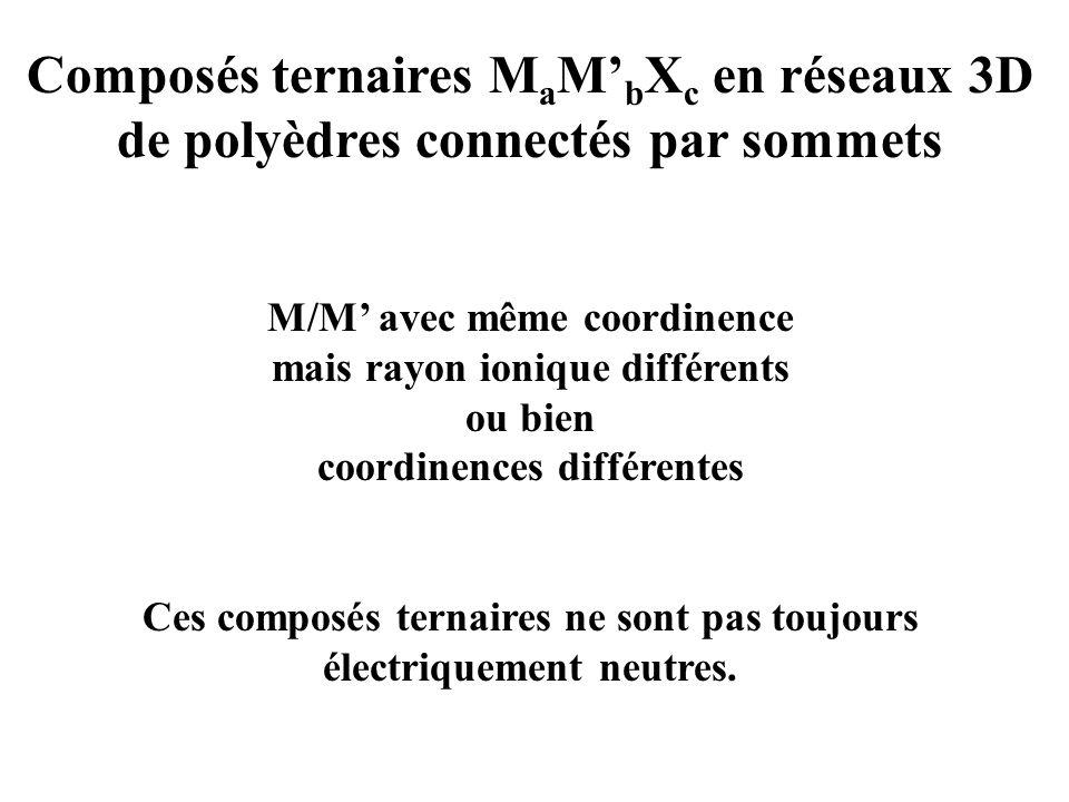 Composés ternaires M a M b X c en réseaux 3D de polyèdres connectés par sommets M/M avec même coordinence mais rayon ionique différents ou bien coordi