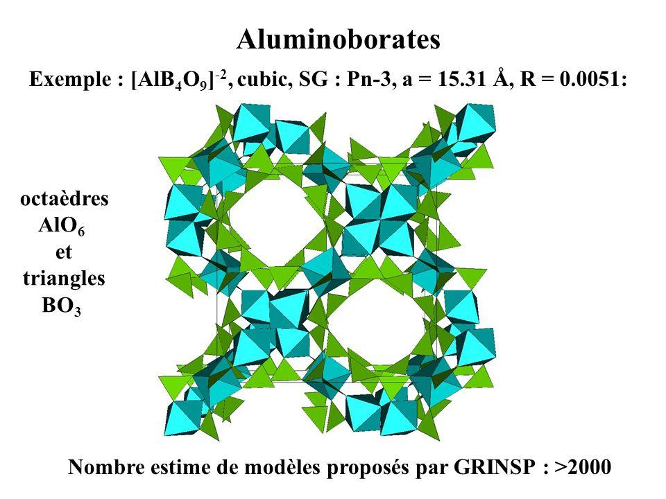 Aluminoborates Nombre estime de modèles proposés par GRINSP : >2000 Exemple : [AlB 4 O 9 ] -2, cubic, SG : Pn-3, a = 15.31 Å, R = 0.0051: octaèdres Al