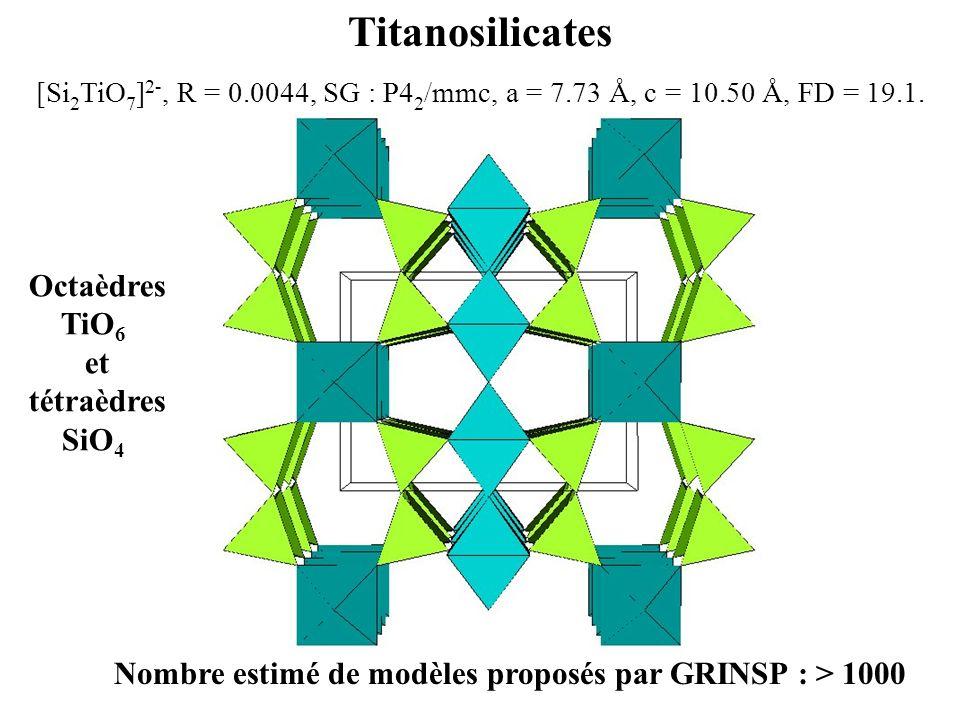 Titanosilicates [Si 2 TiO 7 ] 2-, R = 0.0044, SG : P4 2 /mmc, a = 7.73 Å, c = 10.50 Å, FD = 19.1. Nombre estimé de modèles proposés par GRINSP : > 100