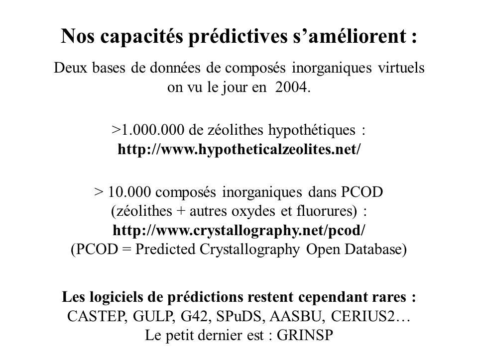 II- Algorithme de GRINSP Geometrically Restrained INorganic Structure Prediction Applique la connaissance des caractéristiques géométriques communes dun groupe défini de structures cristallines (les réseaux 3D N-connectés avec N = 3, 4, 5, 6 et combinaisons de 2 valeurs de N), dans une approche de type Monte Carlo, Avec GRINSP, la qualité dun modèle est établie par une fonction de coût dépendant des différences pondérées entre des distances interatomiques calculées et idéales pour des premiers voisins M-X, X-X et M-M pour des composés binaires M a X b ou ternaires M a M b X c.