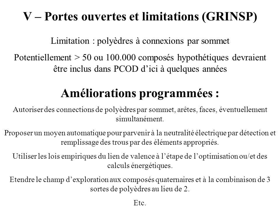 V – Portes ouvertes et limitations (GRINSP) Limitation : polyèdres à connexions par sommet Potentiellement > 50 ou 100.000 composés hypothétiques devr