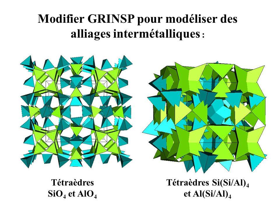 Modifier GRINSP pour modéliser des alliages intermétalliques : Tétraèdres SiO 4 et AlO 4 Tétraèdres Si(Si/Al) 4 et Al(Si/Al) 4