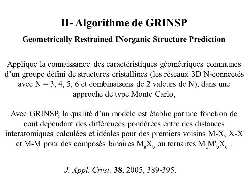 Comparaison de paramètres de maille prédits et observés Prédits par GRINSP (Å)Observés ou idéalisés (Å) Dense SiO 2 abcRabc Quartz4.9654.9655.3750.00094.9124.9125.404 Tridymite5.0735.0738.4000.00455.0525.0528.270 Cristobalite5.0245.0246.7960.00184.9694.9696.926 Zéolithes ABW9.8725.2298.7330.00569.95.38.8 EAB13.15813.15815.0340.003713.213.215.0 EDI6.9196.9196.4070.00476.9266.9266.410 GIS9.7729.77210.1740.00279.89.810.2 GME13.60913.6099.9310.003113.713.79.9 Fluorures daluminum -AlF 3 10.21610.2167.2410.016210.18410.1847.174 Na 4 Ca 4 Al 7 F 33 10.86010.86010.8600.033310.78110.78110.781 AlF 3 -pyrochl.9.6689.6689.6680.00479.7499.7499.749 Titanosilicates Batisite10.63314.0057.7300.0076 10.413.858.1 Pabstite6.7246.7249.7830.00526.70376.70379.824 Penkvilskite 8.8908.4267.4690.0076 8.9568.7277.387