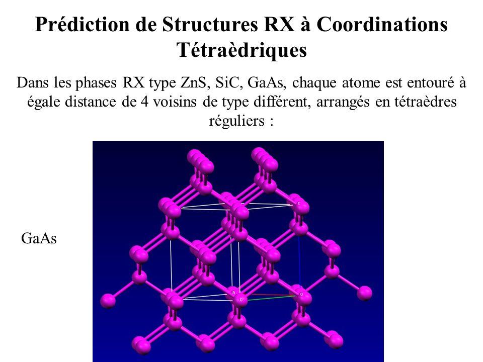 Prédiction de Structures RX à Coordinations Tétraèdriques Dans les phases RX type ZnS, SiC, GaAs, chaque atome est entouré à égale distance de 4 voisi
