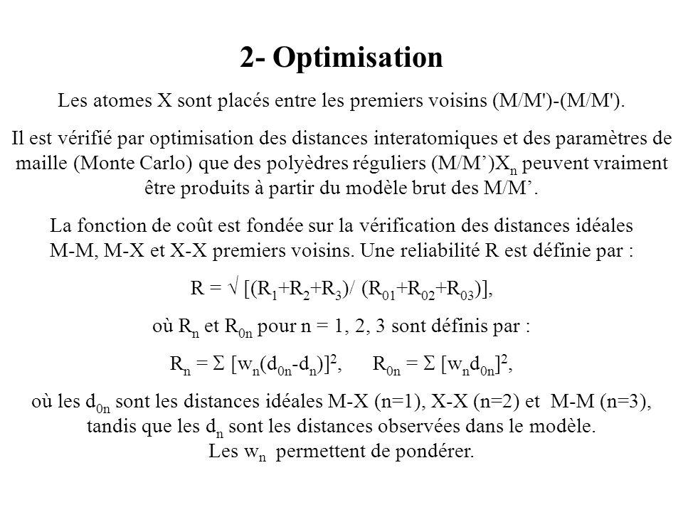 2- Optimisation Les atomes X sont placés entre les premiers voisins (M/M')-(M/M'). Il est vérifié par optimisation des distances interatomiques et des
