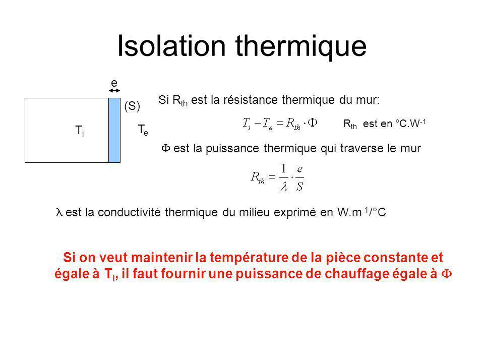 Isolation thermique e (S) TeTe TiTi Si R th est la résistance thermique du mur: est la puissance thermique qui traverse le mur est la conductivité the