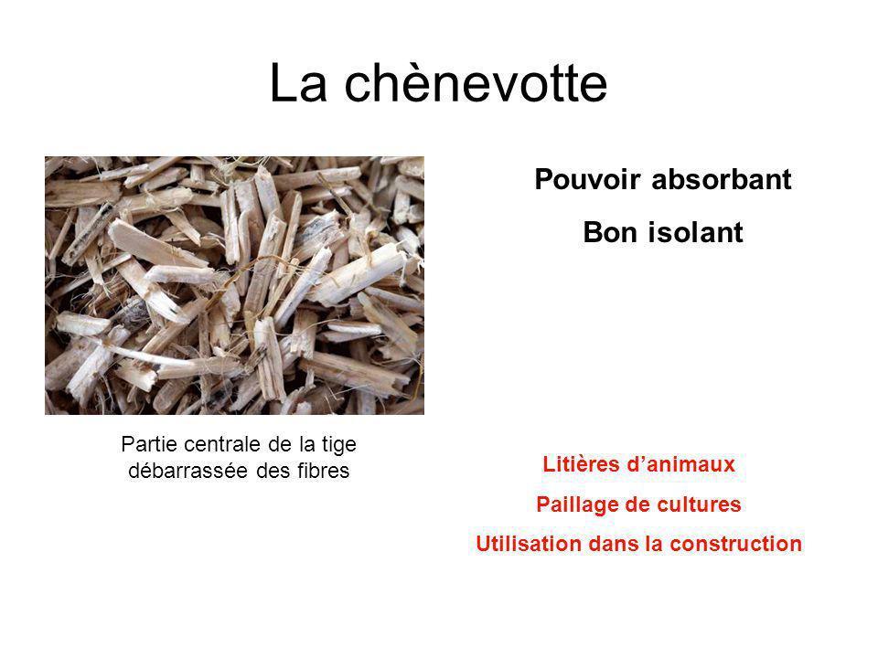 La chènevotte Partie centrale de la tige débarrassée des fibres Pouvoir absorbant Bon isolant Litières danimaux Paillage de cultures Utilisation dans