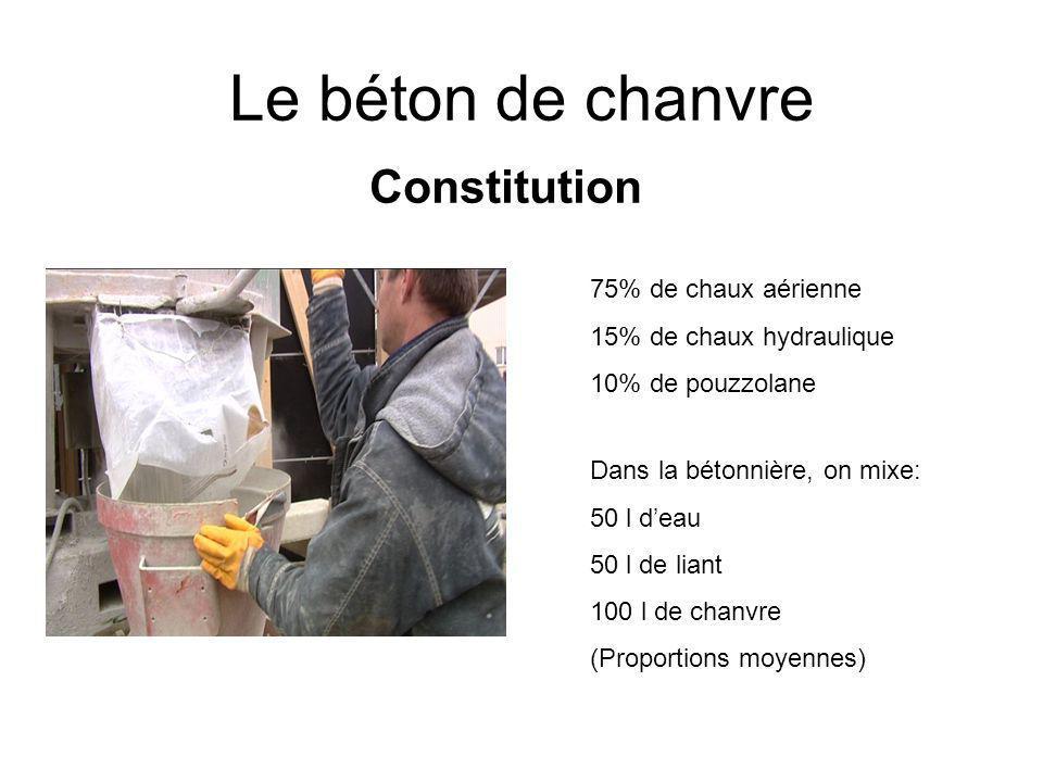 Le béton de chanvre Constitution 75% de chaux aérienne 15% de chaux hydraulique 10% de pouzzolane Dans la bétonnière, on mixe: 50 l deau 50 l de liant