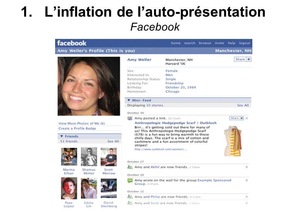 1.Linflation de lauto-présentation Facebook