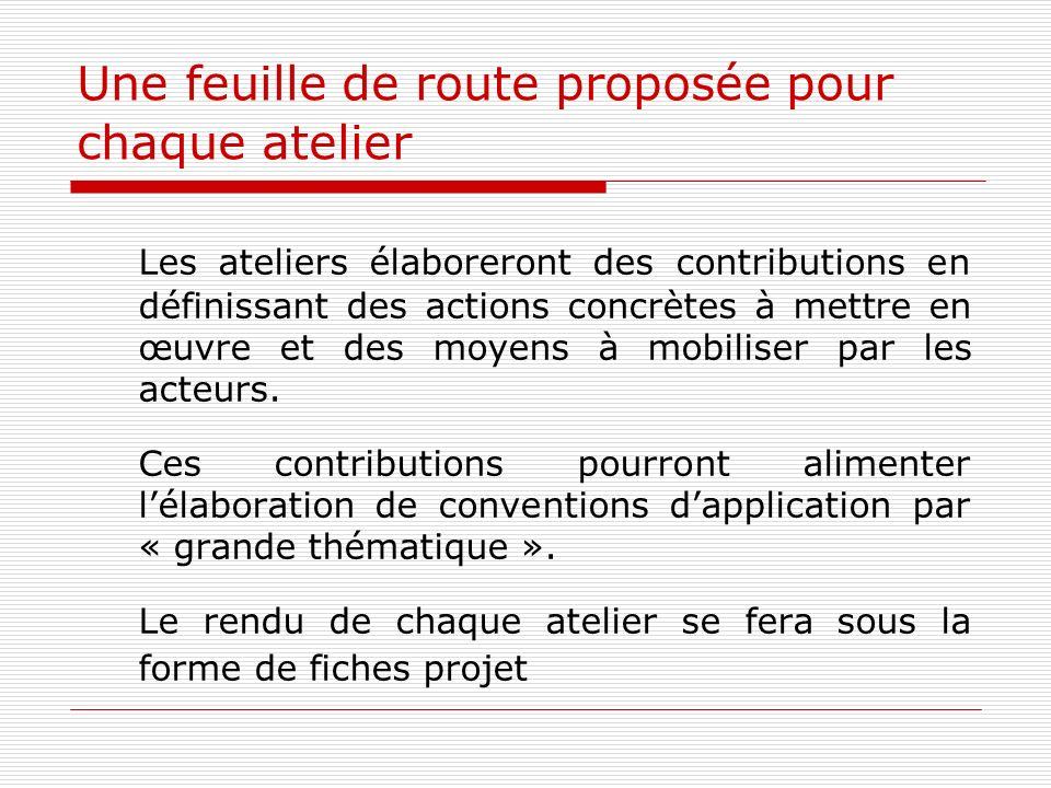 Une feuille de route proposée pour chaque atelier Les ateliers élaboreront des contributions en définissant des actions concrètes à mettre en œuvre et des moyens à mobiliser par les acteurs.
