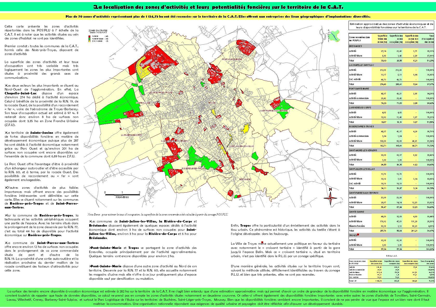 La localisation des zones dactivités et leurs potentialités foncières sur le territoire de la C.A.T. La localisation des zones dactivités et leurs pot