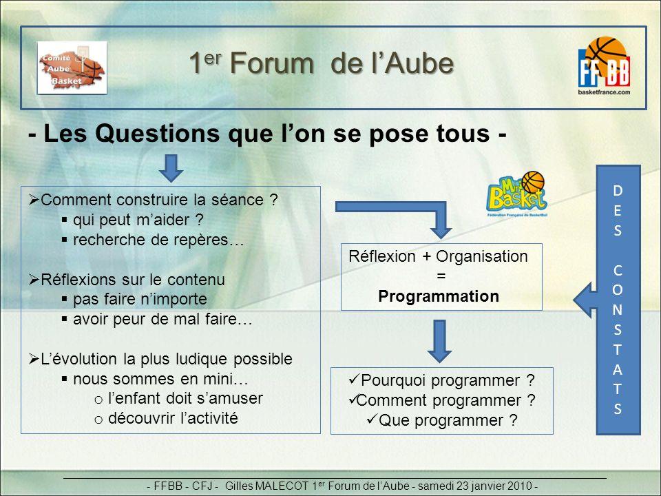 1 er Forum de lAube Règles : (faire CONNAÎTRE la règle) Faire connaître le mode de jeu collectif adapté aux catégories dâges concernés.