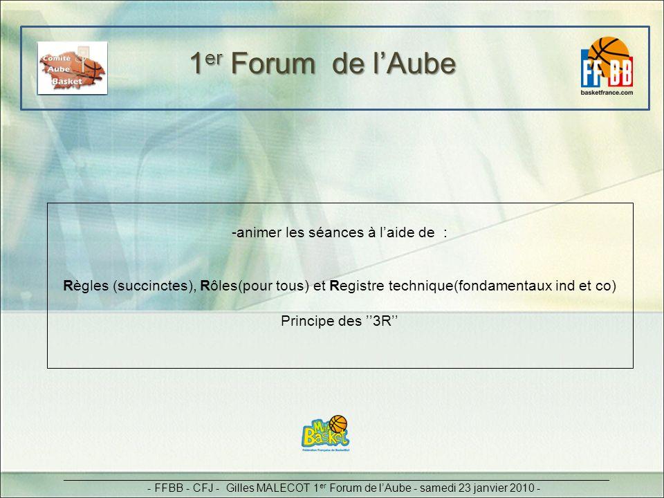 1 er Forum de lAube _________________________________________________________________________________________ - FFBB - CFJ - Gilles MALECOT 1 er Forum