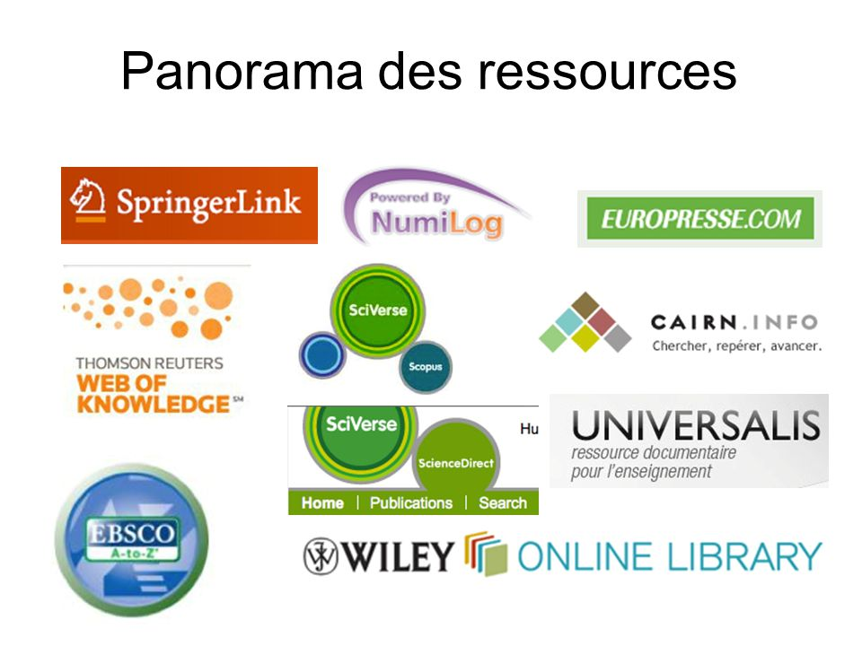 Panorama des ressources
