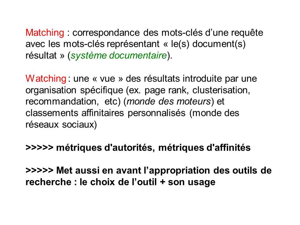 Matching : correspondance des mots-clés dune requête avec les mots-clés représentant « le(s) document(s) résultat » (système documentaire).
