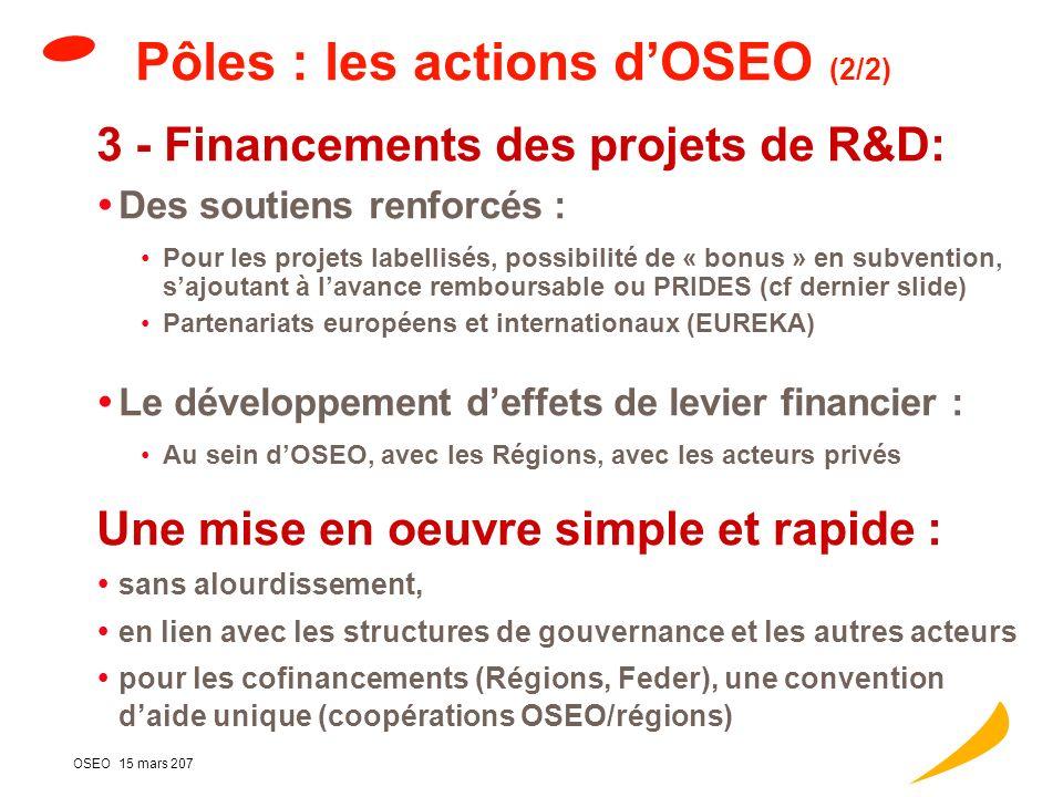 OSEO 15 mars 207 Pôles : les actions dOSEO (1/2) 1 - Favoriser les collaborations par des mises en relation : Pme / grandes entreprises (« Pacte PME ») : plus de 800 mises en relation PME/grds comptes depuis 1 an Coopérations transnationales de R&D, principalement Europe, mais aussi certains pays ciblés Financement privé (K risque, banque…) 2 - Des soutiens renforcés en phase de construction des collaborations et projets: notamment sur préparation des partenariats (pôles, transnational, et certains programmes ANR) : Aide au Partenariat technologique (dont aspects PI) Ressources humaines en R&D
