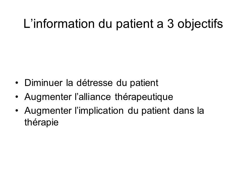 Linformation du patient a 3 objectifs Diminuer la détresse du patient Augmenter lalliance thérapeutique Augmenter limplication du patient dans la thérapie