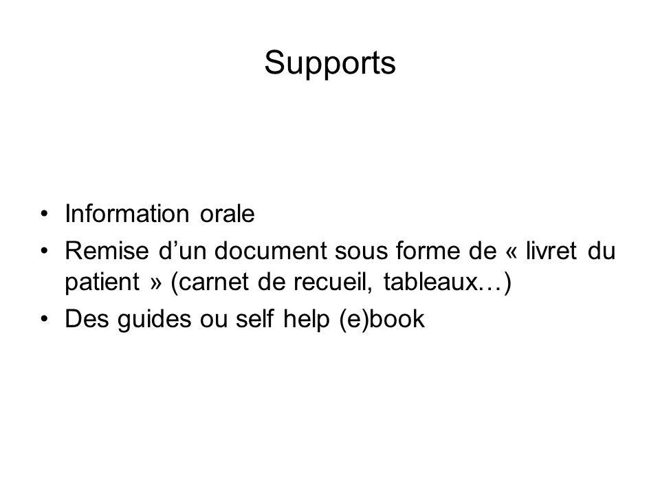 Supports Information orale Remise dun document sous forme de « livret du patient » (carnet de recueil, tableaux…) Des guides ou self help (e)book