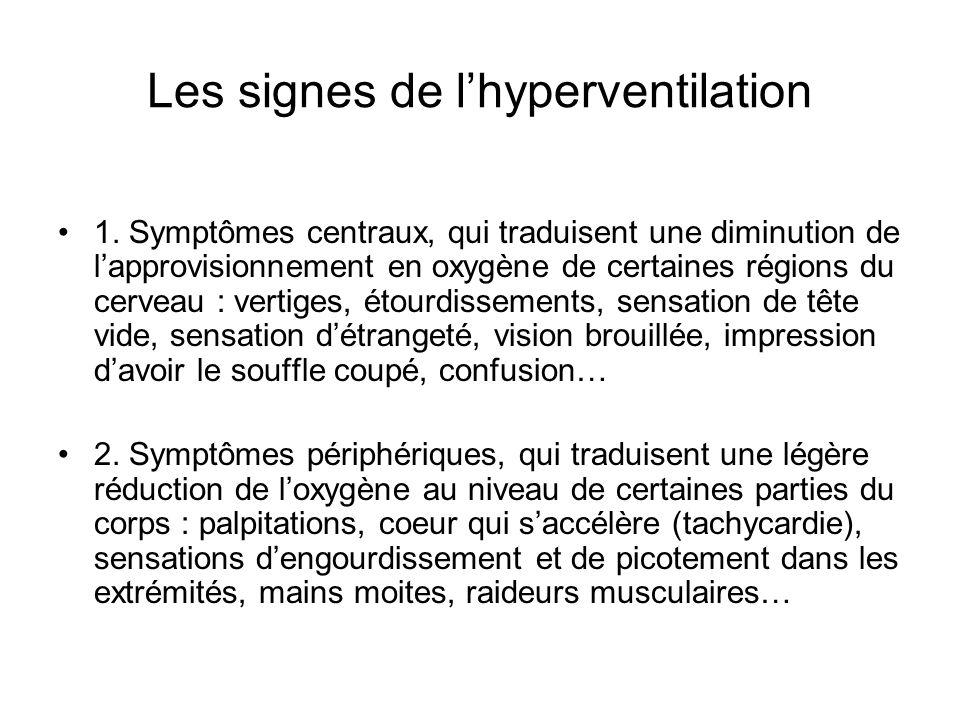 Les signes de lhyperventilation 1.