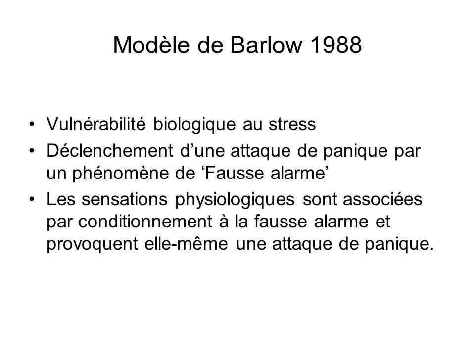 Modèle de Barlow 1988 Vulnérabilité biologique au stress Déclenchement dune attaque de panique par un phénomène de Fausse alarme Les sensations physiologiques sont associées par conditionnement à la fausse alarme et provoquent elle-même une attaque de panique.