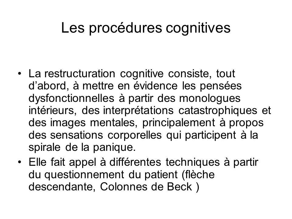 Les procédures cognitives La restructuration cognitive consiste, tout dabord, à mettre en évidence les pensées dysfonctionnelles à partir des monologues intérieurs, des interprétations catastrophiques et des images mentales, principalement à propos des sensations corporelles qui participent à la spirale de la panique.