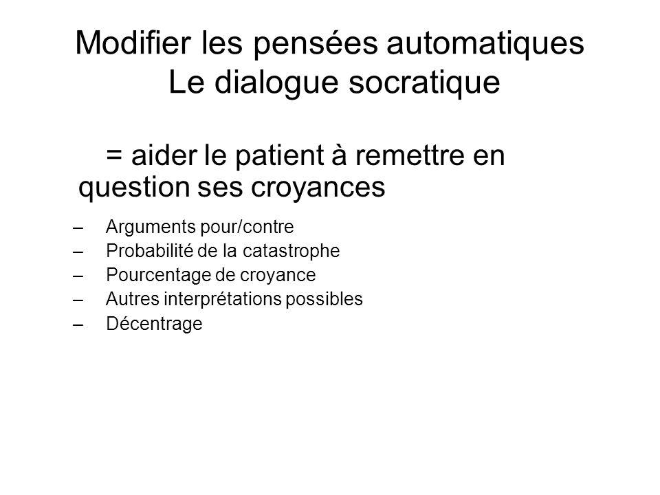 Modifier les pensées automatiques Le dialogue socratique = aider le patient à remettre en question ses croyances –Arguments pour/contre –Probabilité de la catastrophe –Pourcentage de croyance –Autres interprétations possibles –Décentrage