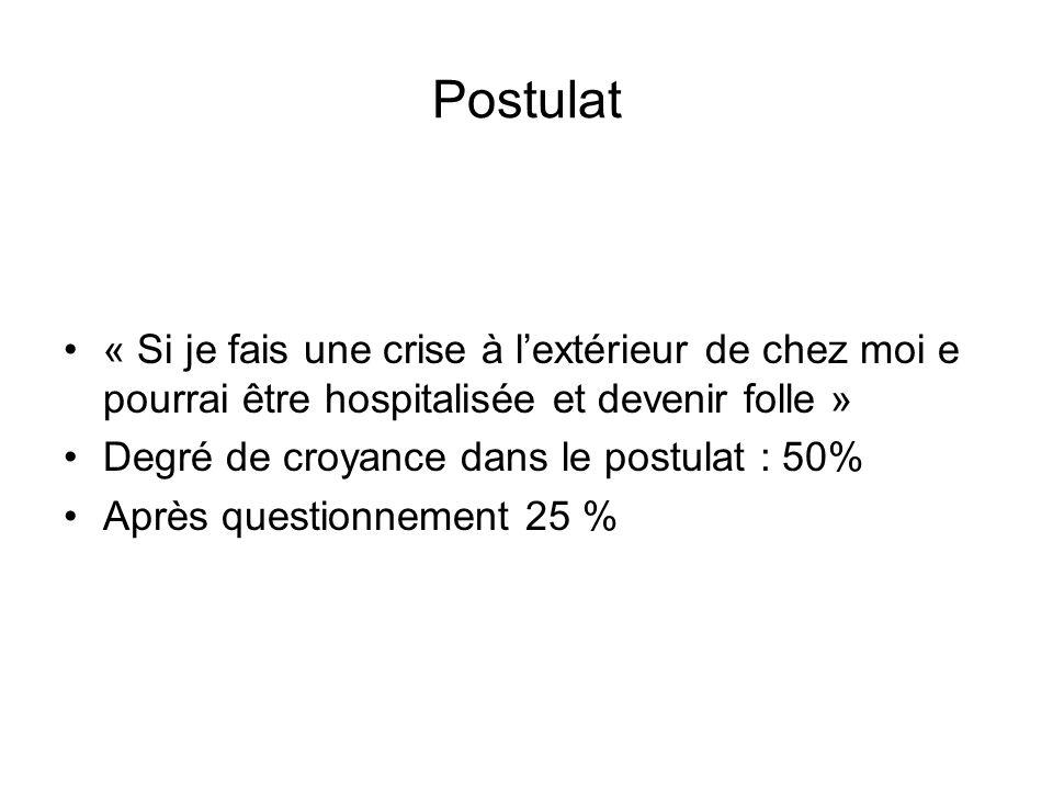 Postulat « Si je fais une crise à lextérieur de chez moi e pourrai être hospitalisée et devenir folle » Degré de croyance dans le postulat : 50% Après questionnement 25 %