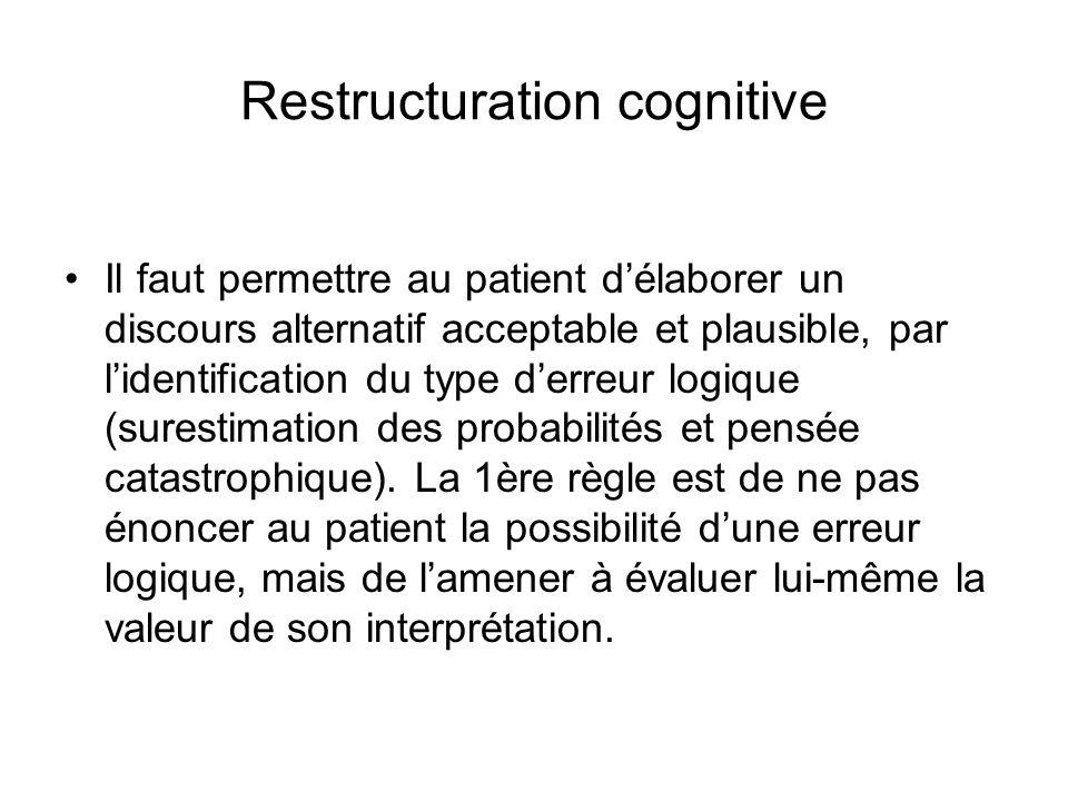 Restructuration cognitive Il faut permettre au patient délaborer un discours alternatif acceptable et plausible, par lidentification du type derreur logique (surestimation des probabilités et pensée catastrophique).