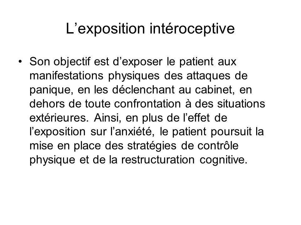 Lexposition intéroceptive Son objectif est dexposer le patient aux manifestations physiques des attaques de panique, en les déclenchant au cabinet, en dehors de toute confrontation à des situations extérieures.