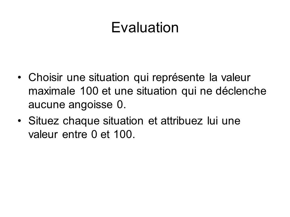 Evaluation Choisir une situation qui représente la valeur maximale 100 et une situation qui ne déclenche aucune angoisse 0.
