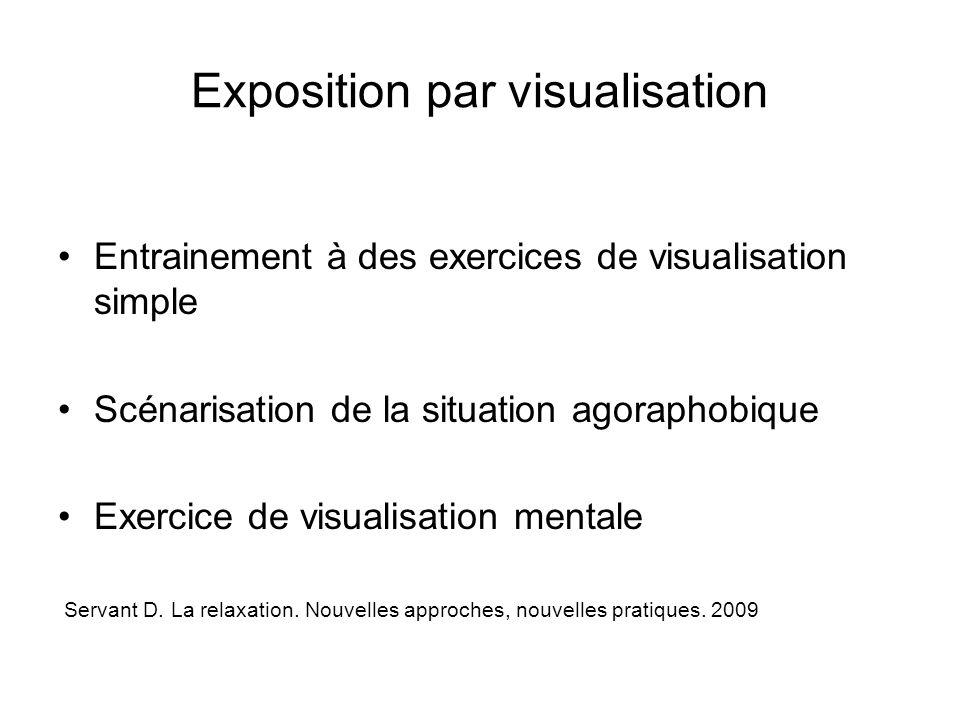Exposition par visualisation Entrainement à des exercices de visualisation simple Scénarisation de la situation agoraphobique Exercice de visualisation mentale Servant D.