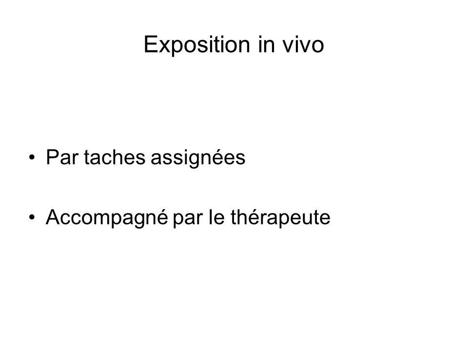 Exposition in vivo Par taches assignées Accompagné par le thérapeute