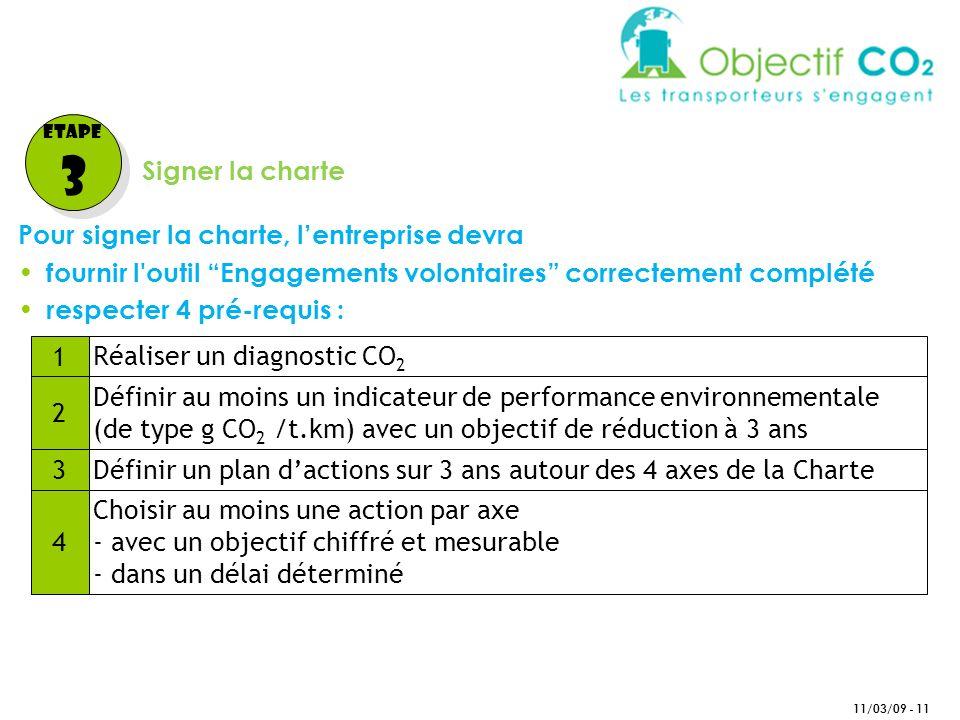 4 2 11/03/09 - 11 Pour signer la charte, lentreprise devra fournir l outil Engagements volontaires correctement complété respecter 4 pré-requis : 1 Réaliser un diagnostic CO 2 Définir au moins un indicateur de performance environnementale (de type g CO 2 /t.km) avec un objectif de réduction à 3 ans 3 Définir un plan dactions sur 3 ans autour des 4 axes de la Charte Choisir au moins une action par axe - avec un objectif chiffré et mesurable - dans un délai déterminé Signer la charte Etape 3 Etape 3