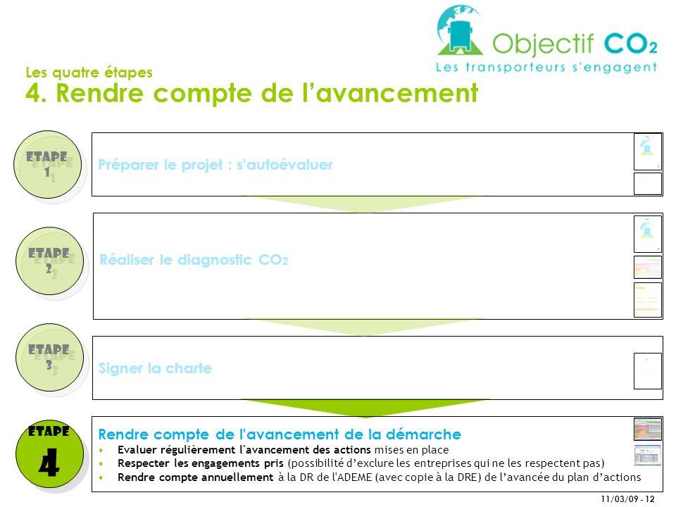 Réaliser le diagnostic CO 2 11/03/09 - 12 Etape 1 Etape 1 Etape 2 Etape 2 Etape 3 Etape 3 Etape 4 Etape 4 Préparer le projet : s autoévaluer Signer la charte Rendre compte de l avancement de la démarche Evaluer régulièrement l avancement des actions mises en place Respecter les engagements pris (possibilité dexclure les entreprises qui ne les respectent pas) Rendre compte annuellement à la DR de l ADEME (avec copie à la DRE) de lavancée du plan dactions Les quatre étapes 4.