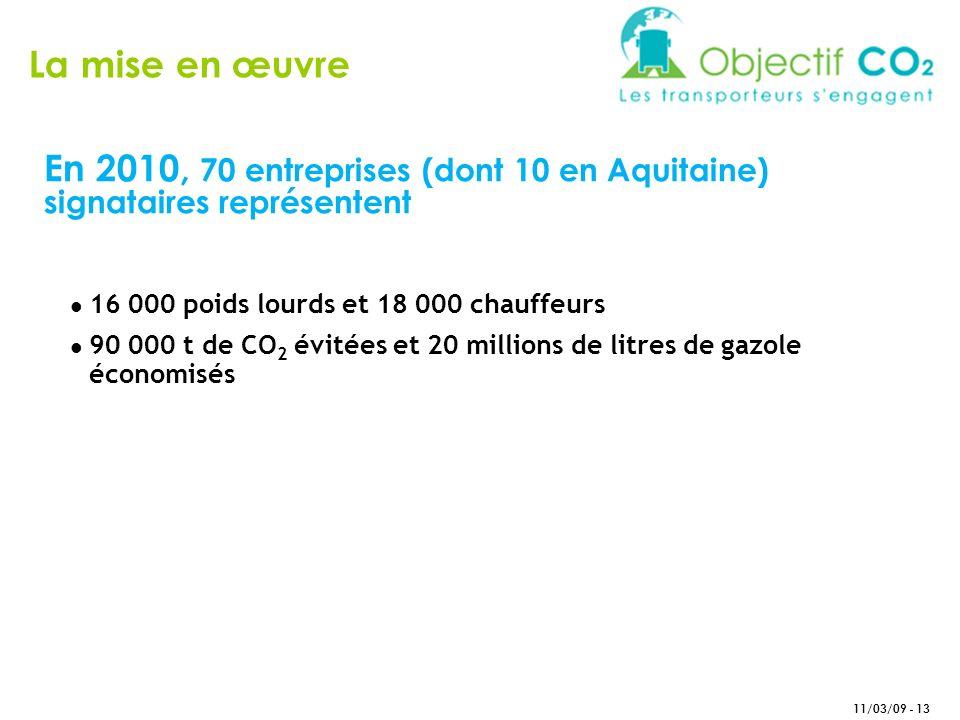 11/03/09 - 13 En 2010, 70 entreprises (dont 10 en Aquitaine) signataires représentent 16 000 poids lourds et 18 000 chauffeurs 90 000 t de CO 2 évitées et 20 millions de litres de gazole économisés La mise en œuvre
