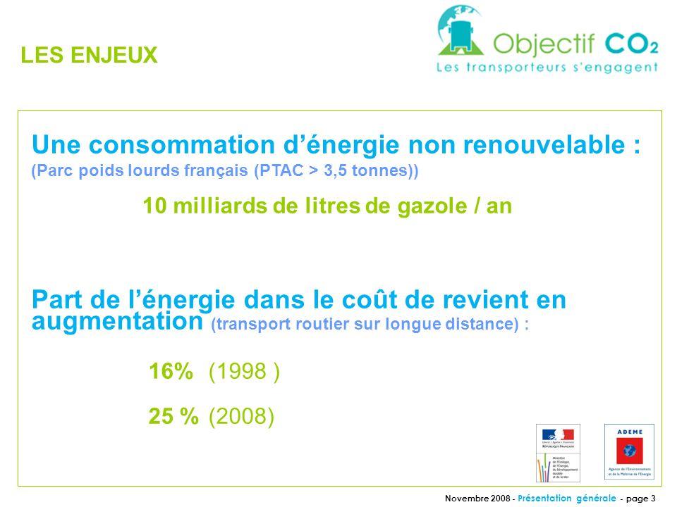 Novembre 2008 - Présentation générale - page 3 LES ENJEUX Une consommation dénergie non renouvelable : (Parc poids lourds français (PTAC > 3,5 tonnes)) 10 milliards de litres de gazole / an Part de lénergie dans le coût de revient en augmentation (transport routier sur longue distance) : 16% (1998 ) 25 % (2008)