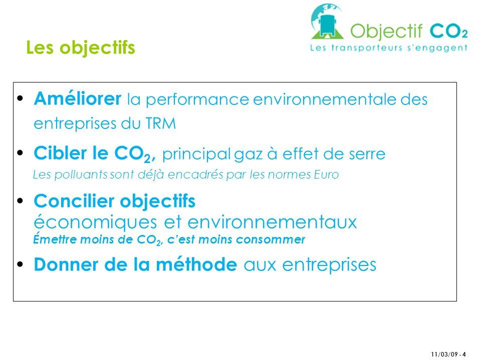 Améliorer la performance environnementale des entreprises du TRM Cibler le CO 2, principal gaz à effet de serre Les polluants sont déjà encadrés par l