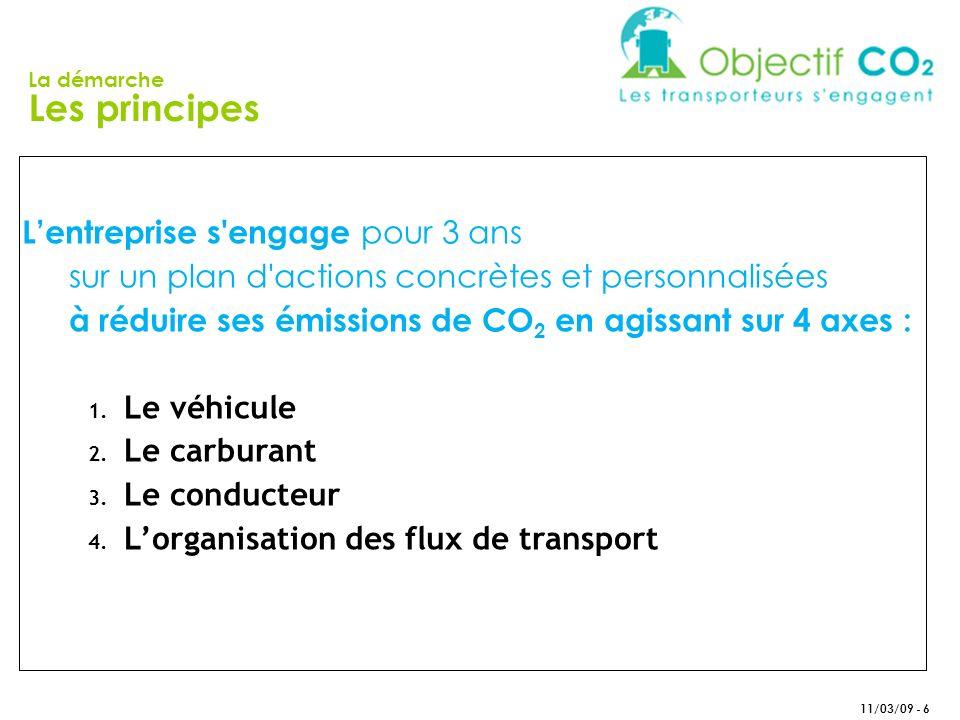 11/03/09 - 6 Lentreprise s engage pour 3 ans sur un plan d actions concrètes et personnalisées à réduire ses émissions de CO 2 en agissant sur 4 axes : 1.