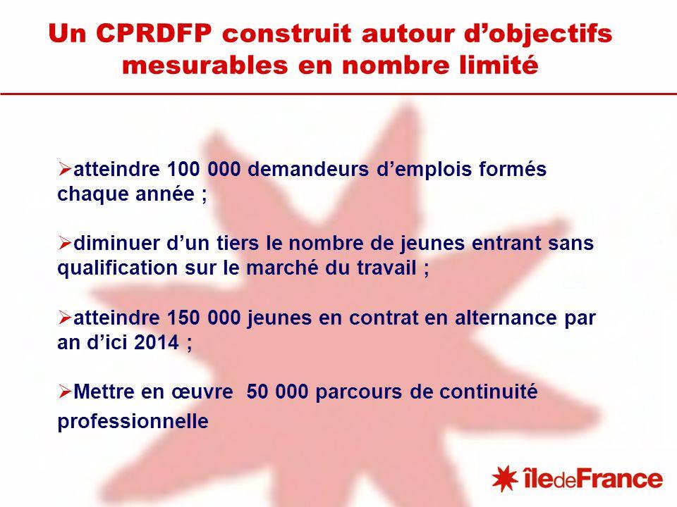 Un CPRDFP construit autour dobjectifs mesurables en nombre limité atteindre 100 000 demandeurs demplois formés chaque année ; diminuer dun tiers le no