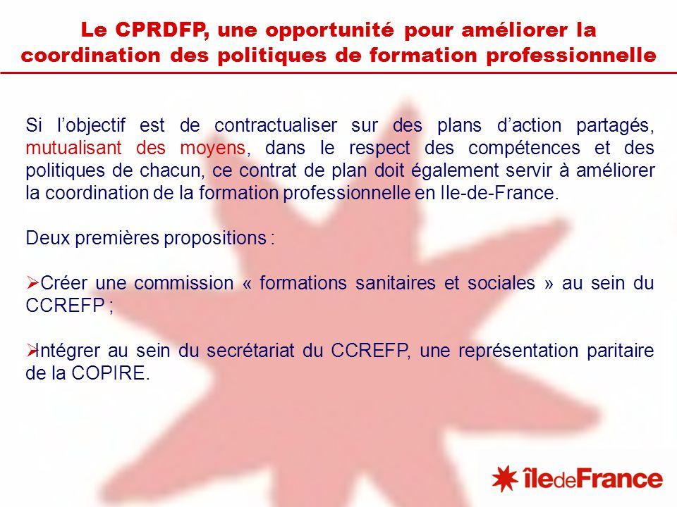 Le CPRDFP, une opportunité pour améliorer la coordination des politiques de formation professionnelle Si lobjectif est de contractualiser sur des plan