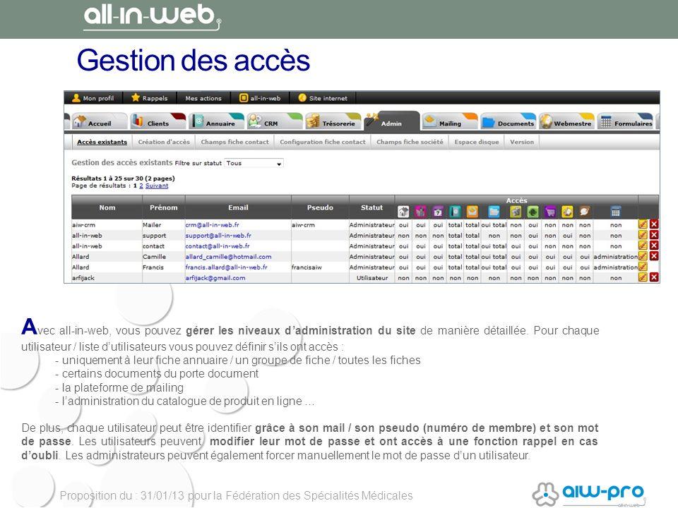 Proposition du : 31/01/13 pour la Fédération des Spécialités Médicales Gestion des accès A vec all-in-web, vous pouvez gérer les niveaux dadministrati