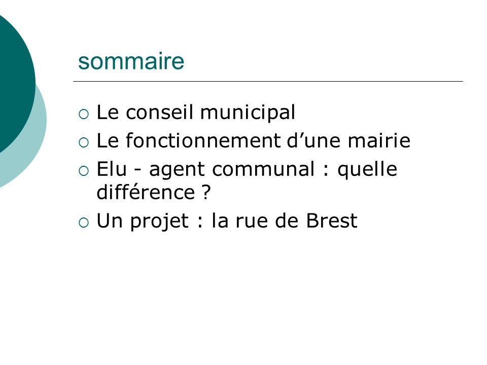 sommaire Le conseil municipal Le fonctionnement dune mairie Elu - agent communal : quelle différence ? Un projet : la rue de Brest
