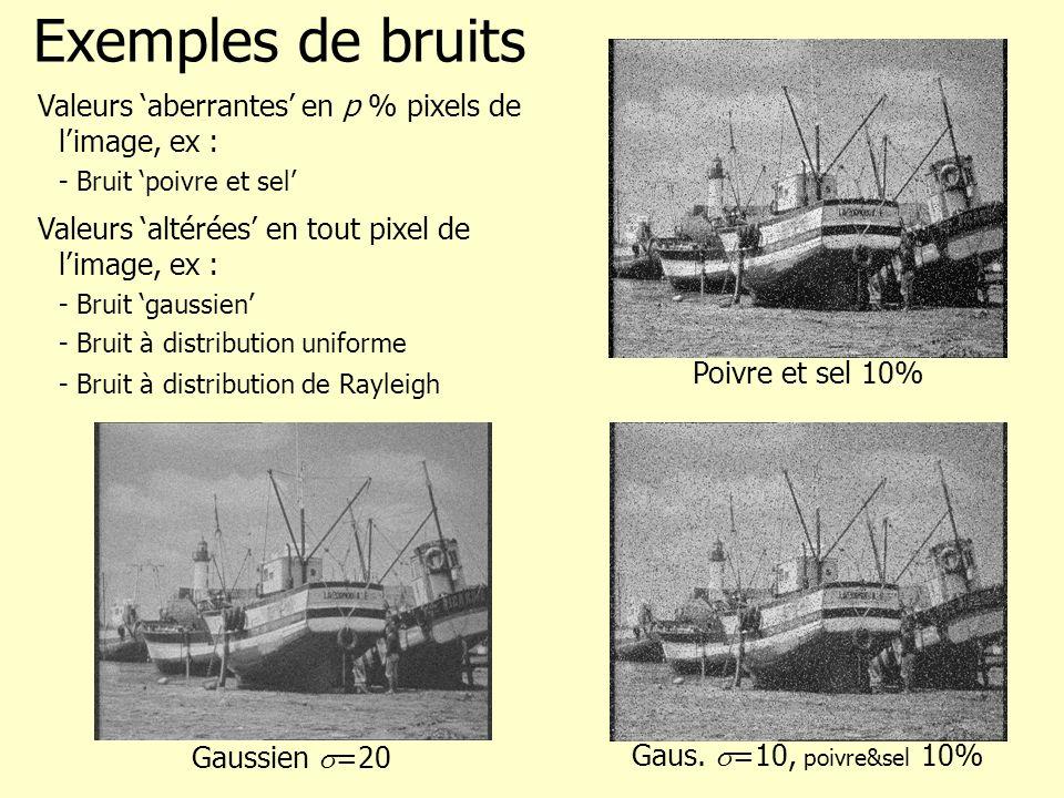 Gaussien =20 Exemples de bruits Valeurs aberrantes en p % pixels de limage, ex : - Bruit poivre et sel Valeurs altérées en tout pixel de limage, ex :