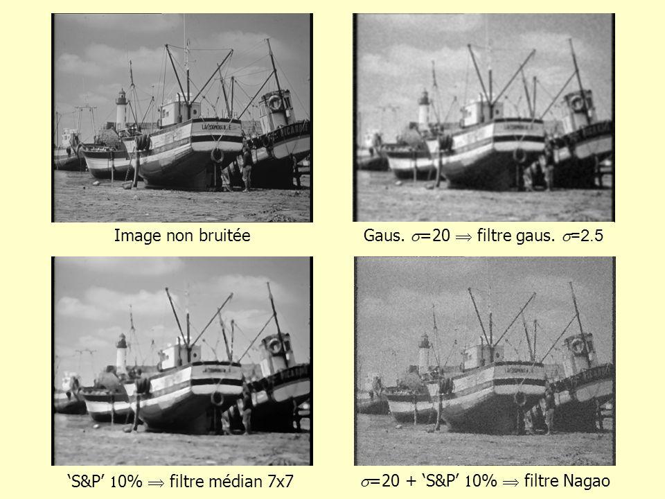 Bruit gaussien =20, P&S 10% Bruit P&S 10% Bruit gaussien =20 Image non bruitée Gaus. =20 filtre gaus. =2.5 S&P 0% filtre médian 7x7 =20 + S&P 0% filtr