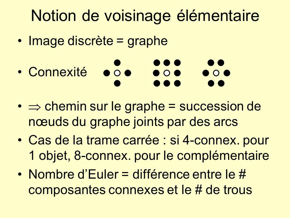 Notion de voisinage élémentaire Image discrète = graphe Connexité chemin sur le graphe = succession de nœuds du graphe joints par des arcs Cas de la t
