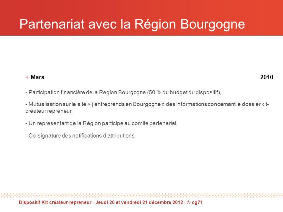 Partenariat avec la Région Bourgogne + Mars 2010 - Participation financière de la Région Bourgogne (50 % du budget du dispositif), - Mutualisation sur le site « jentreprends en Bourgogne » des informations concernant le dossier kit- créateur repreneur, - Un représentant de la Région participe au comité partenarial, - Co-signature des notifications dattributions.