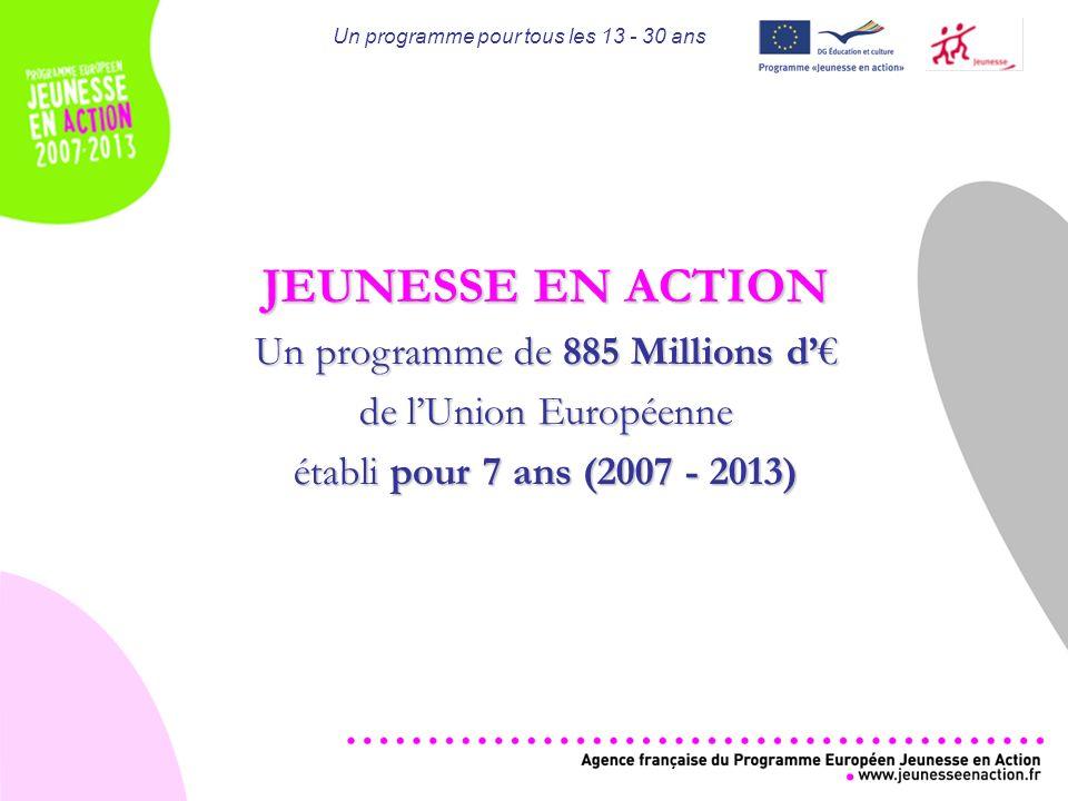 Un programme pour tous les 13 - 30 ans JEUNESSE EN ACTION Un programme de 885 Millions d de lUnion Européenne établi pour 7 ans (2007 - 2013)