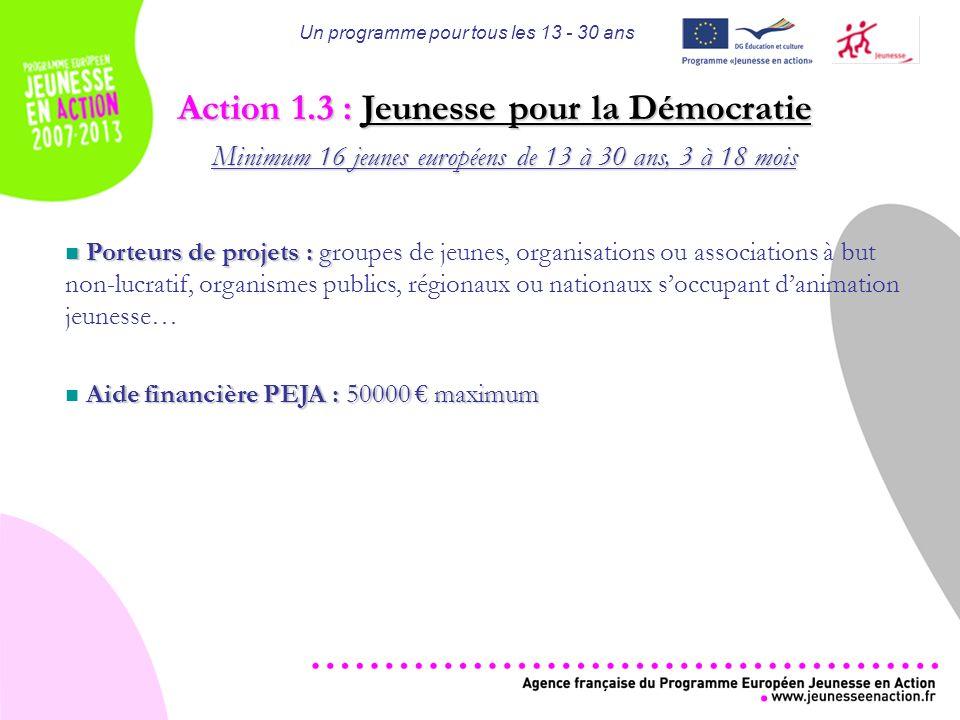 Un programme pour tous les 13 - 30 ans Action 1.3 : Jeunesse pour la Démocratie Minimum 16 jeunes européens de 13 à 30 ans, 3 à 18 mois Porteurs de projets : g Porteurs de projets : groupes de jeunes, organisations ou associations à but non-lucratif, organismes publics, régionaux ou nationaux soccupant danimation jeunesse… Aide financière PEJA : 50000 maximum