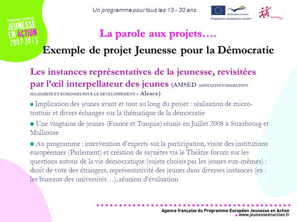 Un programme pour tous les 13 - 30 ans Les instances représentatives de la jeunesse, revisitées par lœil interpellateur des jeunes (AMSED ASSOCIATION MIGRATION SOLIDARITE ET ECHANGES POUR LE DEVELOPPEMENT - Alsace) Implication des jeunes avant et tout au long du projet : réalisation de micro- trottoir et divers échanges sur la thématique de la démocratie Une vingtaine de jeunes (France et Turquie) réunis en Juillet 2008 à Strasbourg et Mulhouse Au programme : intervention dexperts sur la participation, visite des institutions européennes (Parlement) et création de saynètes via le Théâtre forum sur les questions autour de la vie démocratique (sujets choisis par les jeunes eux-mêmes) : droit de vote des étrangers, représentativité des jeunes dans diverses instances (ex : les bureaux des universités…), réunion dévaluation La parole aux projets….