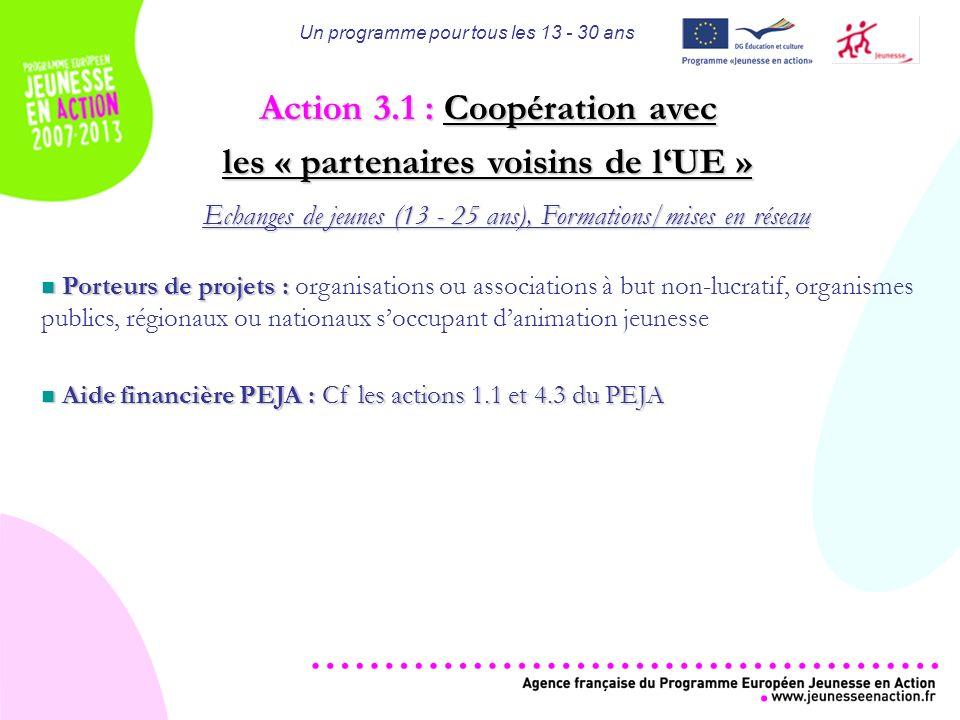 Un programme pour tous les 13 - 30 ans Action 3.1 : Coopération avec les « partenaires voisins de lUE » Echanges de jeunes (13 - 25 ans), Formations/mises en réseau Porteurs de projets : Porteurs de projets : organisations ou associations à but non-lucratif, organismes publics, régionaux ou nationaux soccupant danimation jeunesse Aide financière PEJA : Cf les actions 1.1 et 4.3 du PEJA Aide financière PEJA : Cf les actions 1.1 et 4.3 du PEJA